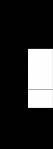 箱ひげ図とヒストグラム-06