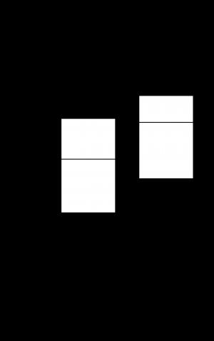 箱ひげ図とヒストグラム-07