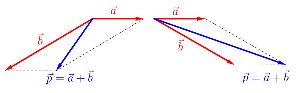 ベクトルの内積とその利用方法-02