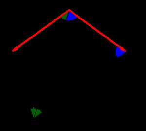 ベクトルの内積とその利用方法-03