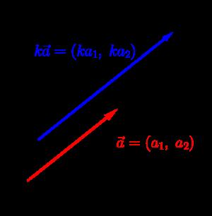 平面ベクトルの成分表示-01
