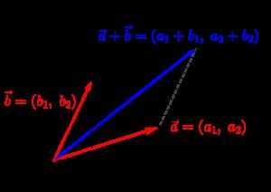 平面ベクトルの成分表示-02