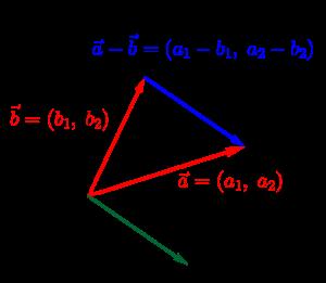 平面ベクトルの成分表示-03