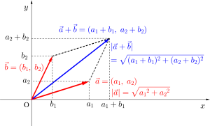 平面ベクトルの成分表示-04