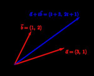 平面ベクトルの成分表示-05
