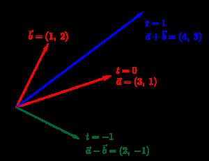 平面ベクトルの成分表示-06