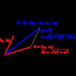 平面ベクトルの成分表示とその解き方-i
