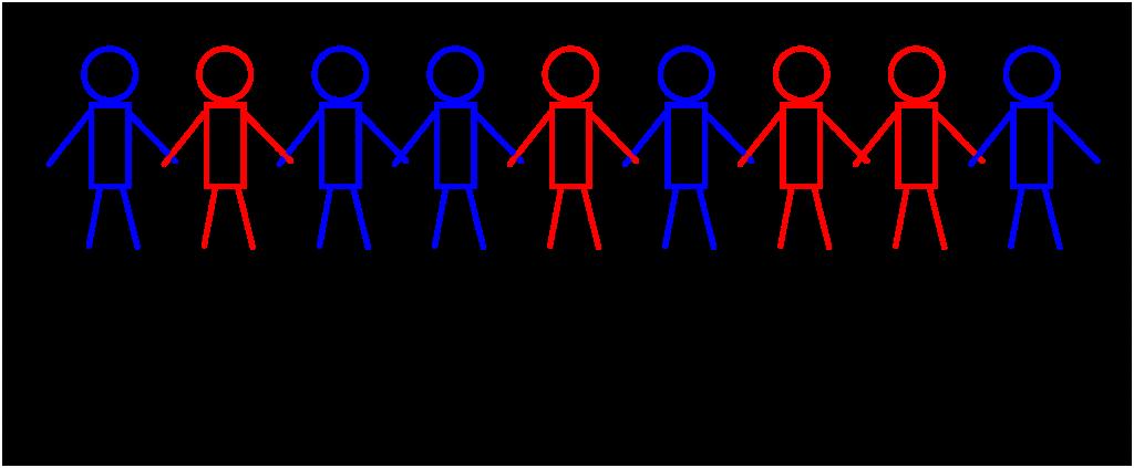 人を並べる順列-01