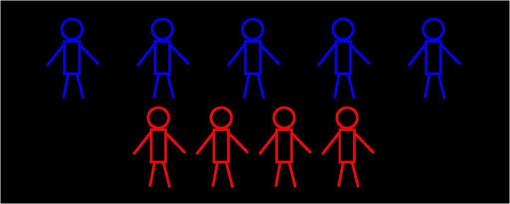 順列と人の並べ方-03