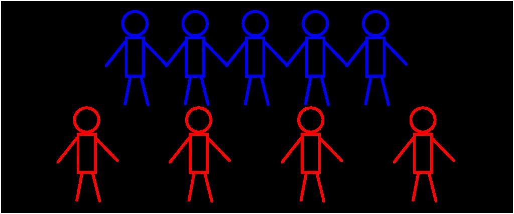 順列と人の並べ方-04
