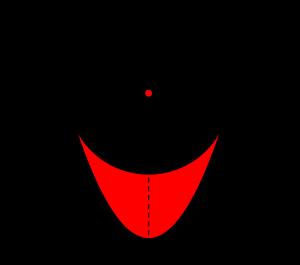 放物線と円で囲まれる面積の求め方-01