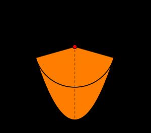 放物線と円で囲まれる面積の求め方-02