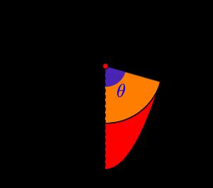 放物線と円で囲まれる面積の求め方-03