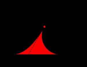 放物線と円で囲まれる面積の求め方-05-1