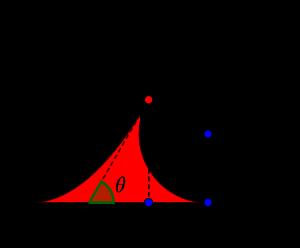 放物線と円で囲まれる面積の求め方-08-1