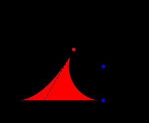 放物線と円で囲まれる面積の求め方-08-2