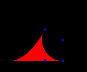 放物線と円で囲まれる面積の求め方-09