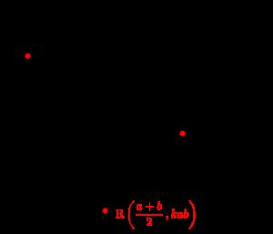 放物線と接線と面積-04