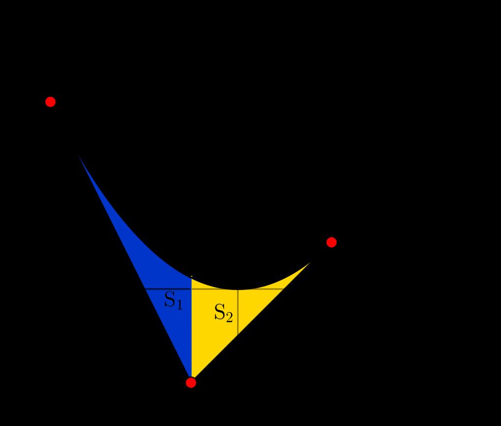 放物線と接線と面積-05