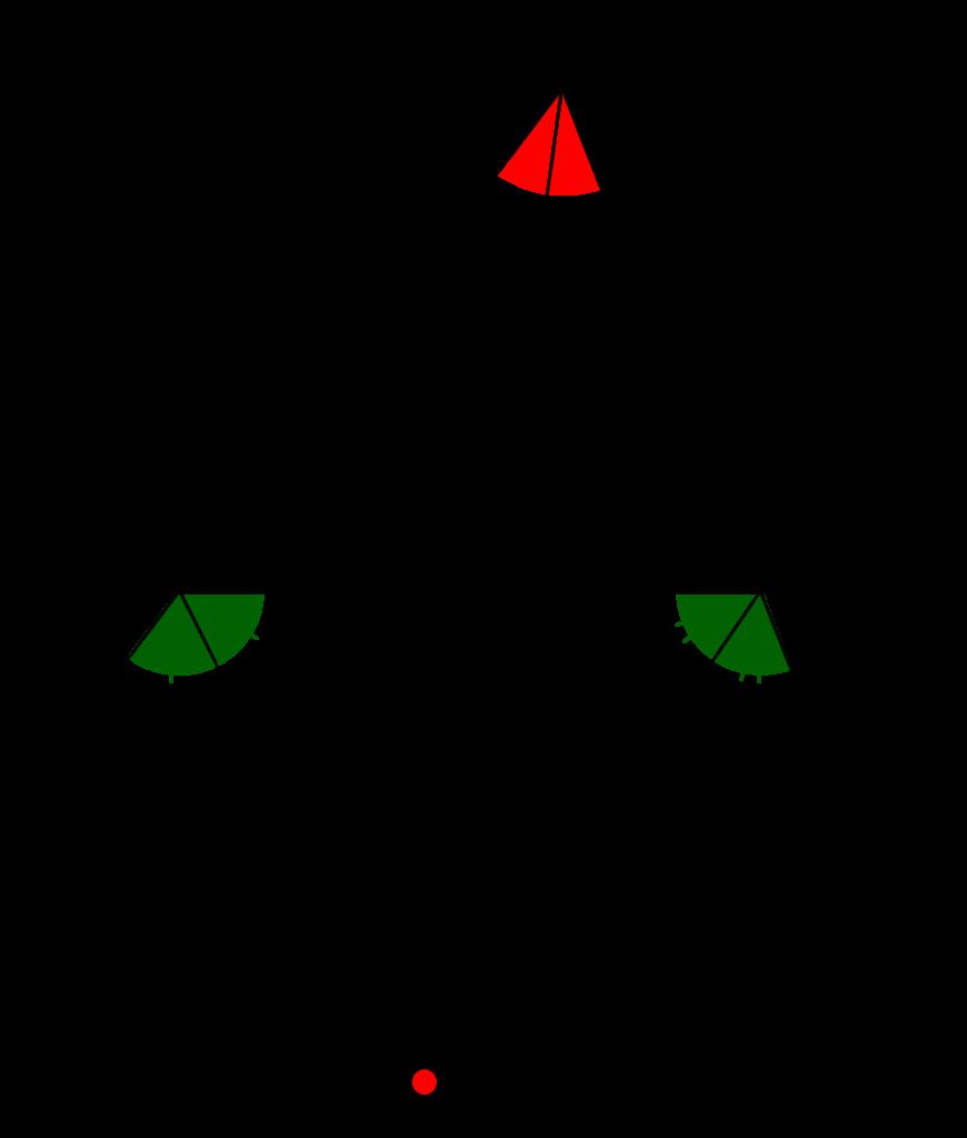 傍心の位置ベクトル-2