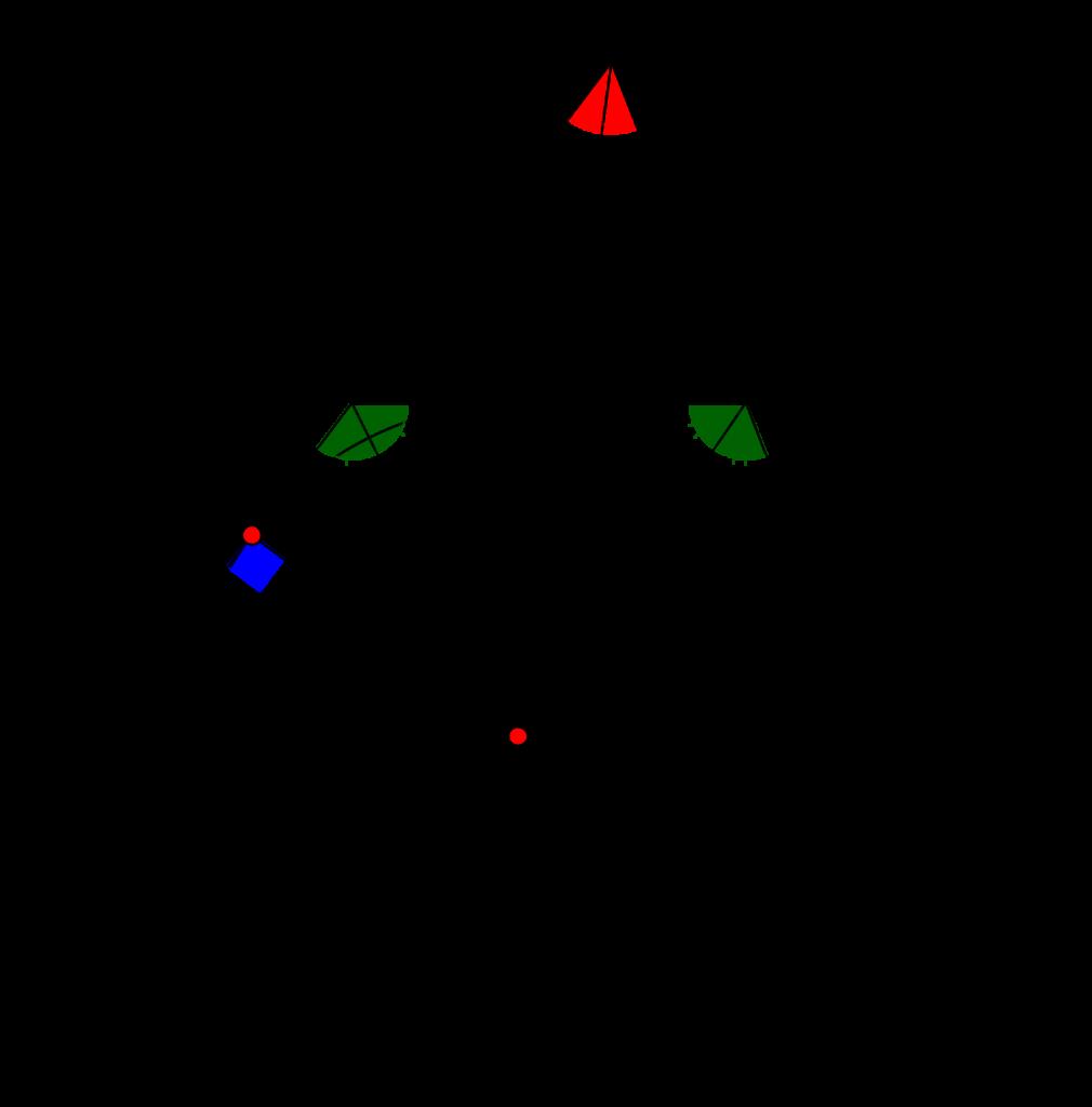 傍心の位置ベクトル