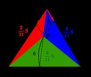 条件式と位置ベクトル-03-1