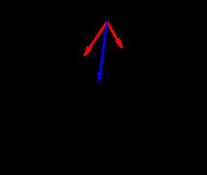 条件式と位置ベクトル-03-0