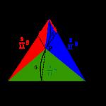 条件式と位置ベクトル-i