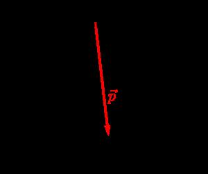 内分点・外分点の位置ベクトル-01
