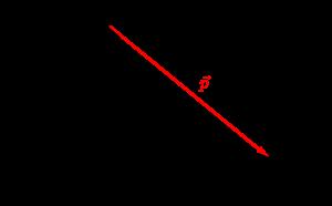 内分点・外分点の位置ベクトル-02