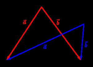 内分点・外分点の位置ベクトル-03