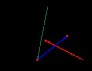内分点・外分点の位置ベクトル-04