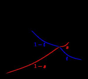 位置ベクトルと内積-01