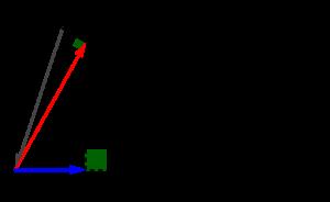 位置ベクトルと内積-02