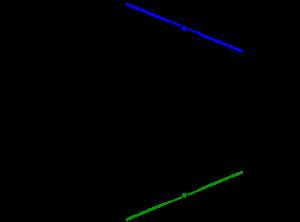 陰関数・陽関数と陰関数の微分-02