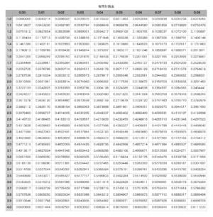 常用対数表の作り方-03