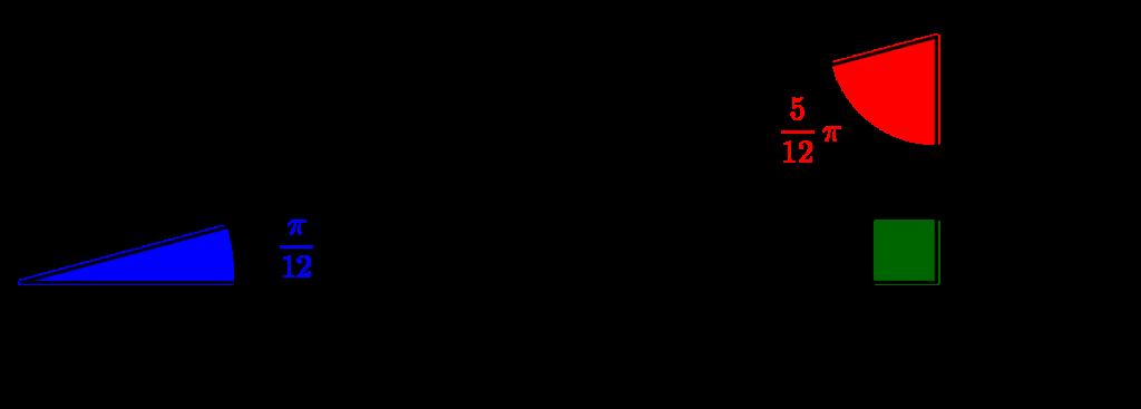 加法定理と15度と75度の三角比・三角関数-01