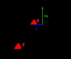 二直線のなす角-02