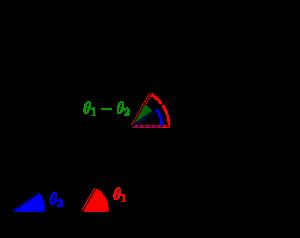 加法定理と二直線のなす角-03