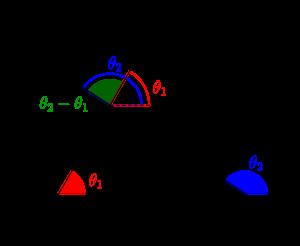 加法定理と二直線のなす角-04