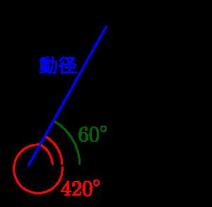 三角関数の角の拡張-02