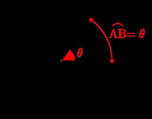 三角関数の角の拡張-03
