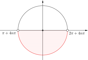 三角関数の角の拡張-05