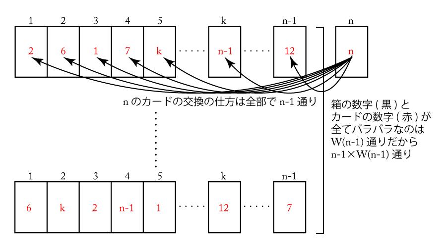 完全順列(攪乱順列)-04