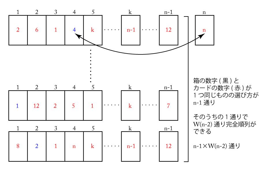 完全順列(攪乱順列)-07