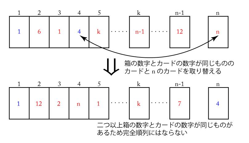 完全順列(攪乱順列)-08