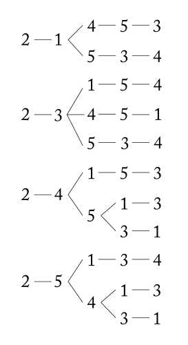 完全順列(攪乱順列)-09
