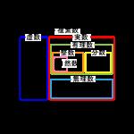 数の分類-i