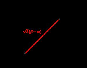 放物線が切り取る線分-03