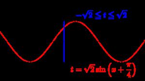高校数学と置換-04